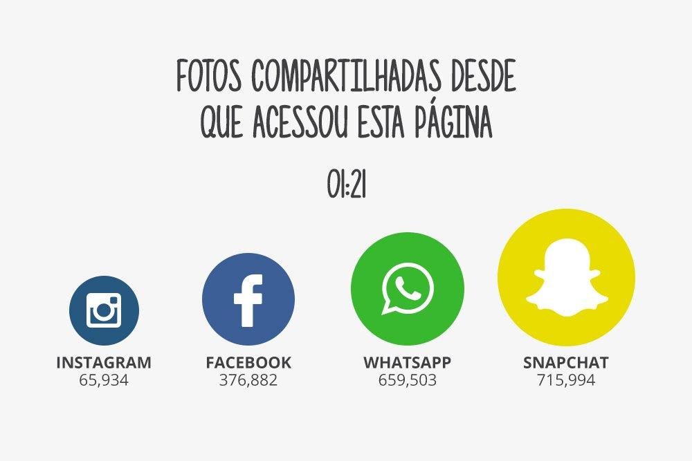 04_post_blog_snapchat