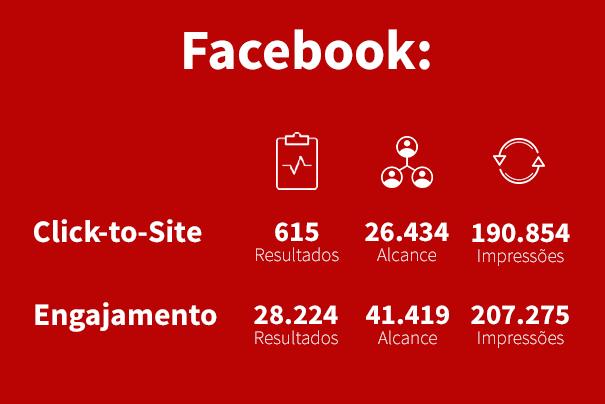 Arte 3 - Facebook